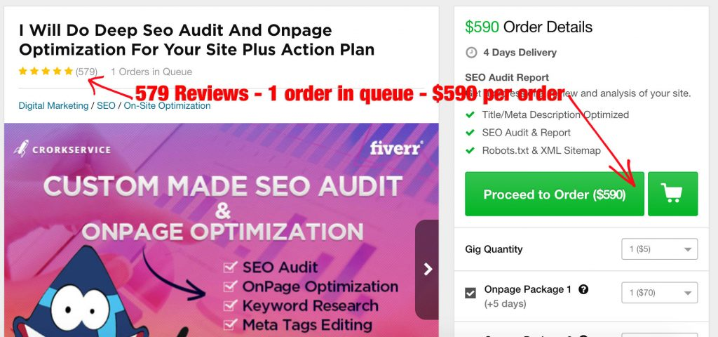 hidden niche how to make money online with your own ready made seo